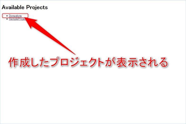 プロジェクト一覧