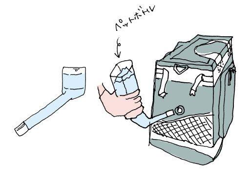 給水ボトルフォルダー