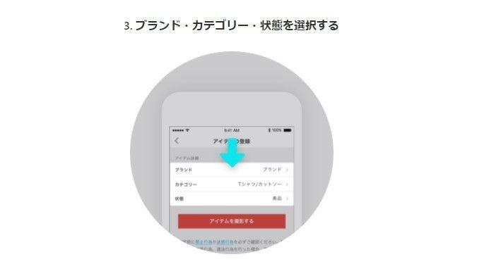 アイテムの情報を登録