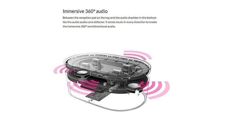 360度オーディオ