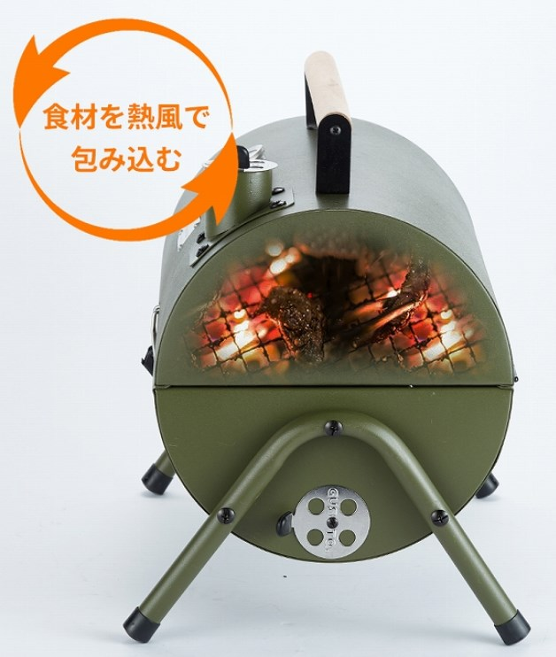 高効率熱循環