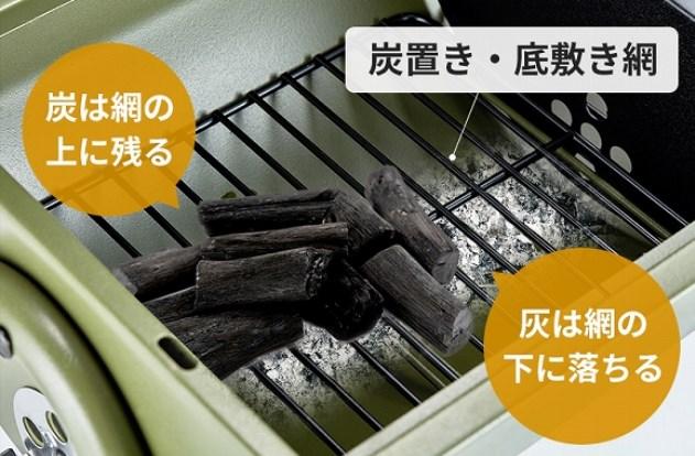 炭の再利用