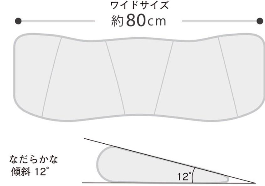 足の起きやすい傾斜