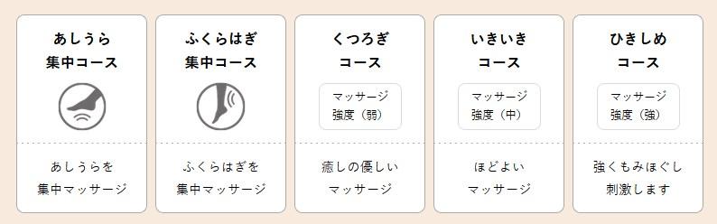 5つのコース
